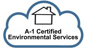 Indoor Air Quality Testing San Bernardino